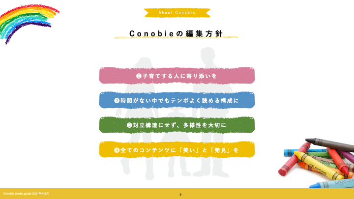 Conobie2021年04-06月媒体資料_ver1.5_hensyu