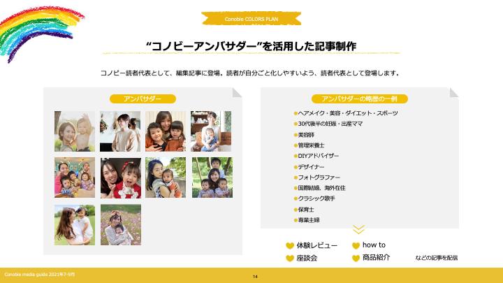 Conobie2021年7-9月媒体資料抜粋3